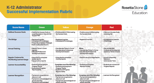Successful Implementation Rubric for K-12